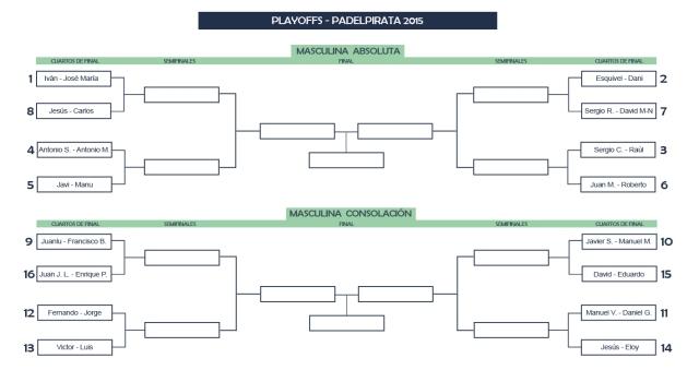 playoffs15_hombres